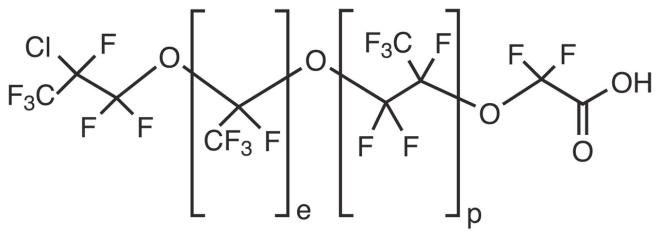 carbossilati